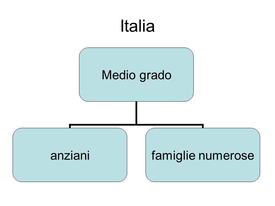 Italia Medio grado anziani famiglie numerose