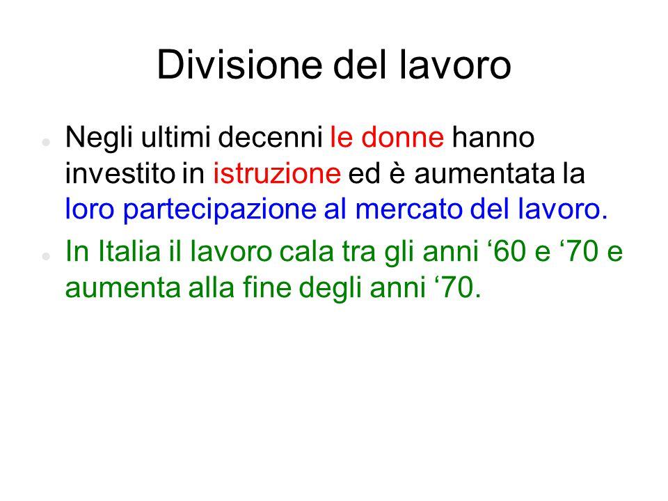Divisione del lavoro Negli ultimi decenni le donne hanno investito in istruzione ed è aumentata la loro partecipazione al mercato del lavoro. In Itali