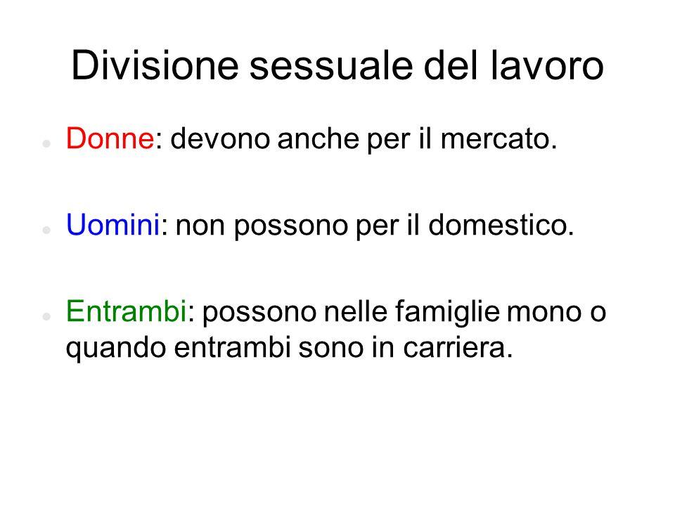 Divisione sessuale del lavoro Donne: devono anche per il mercato. Uomini: non possono per il domestico. Entrambi: possono nelle famiglie mono o quando
