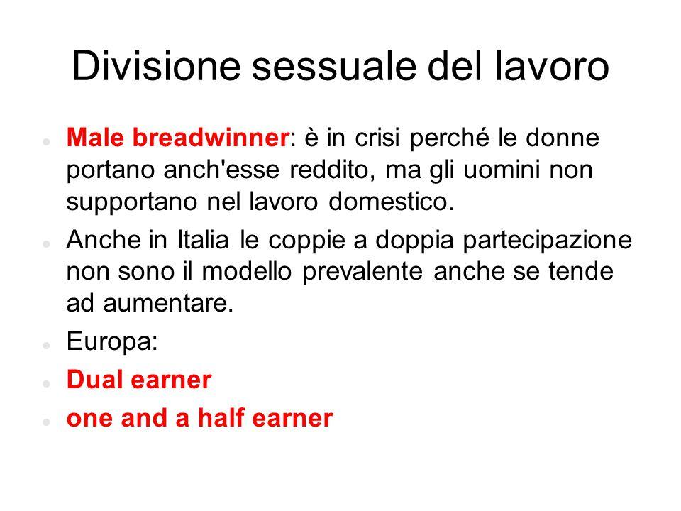 Divisione sessuale del lavoro Male breadwinner: è in crisi perché le donne portano anch'esse reddito, ma gli uomini non supportano nel lavoro domestic