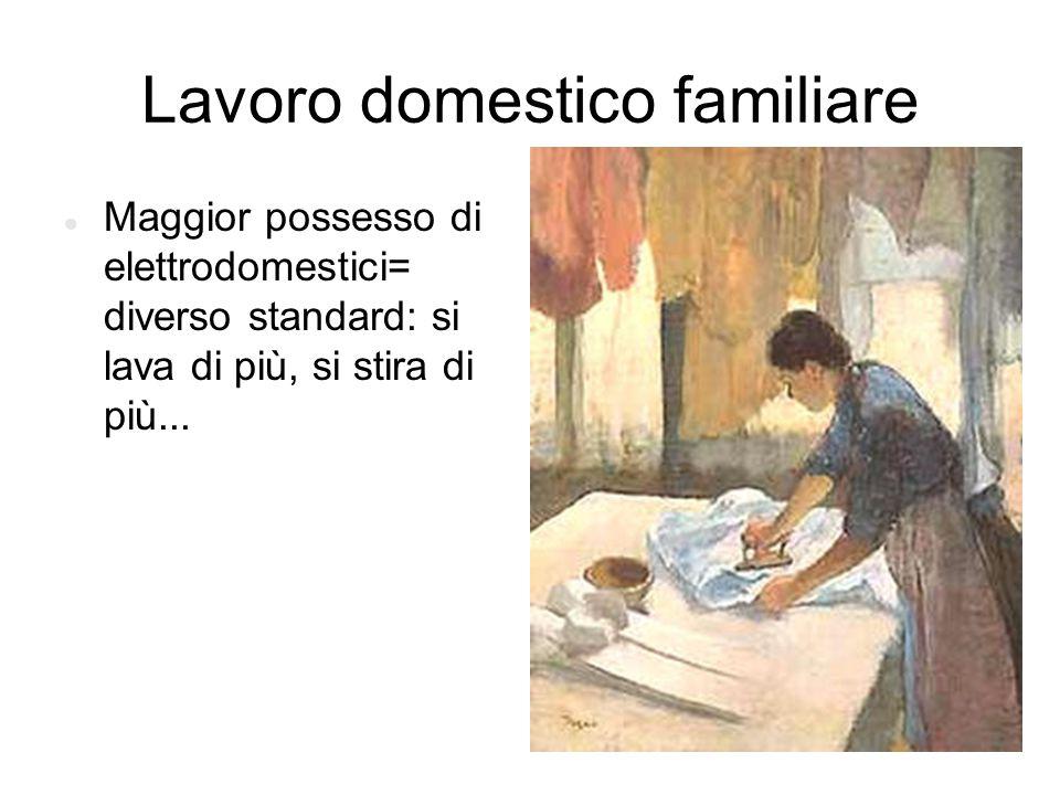Lavoro domestico familiare Maggior possesso di elettrodomestici= diverso standard: si lava di più, si stira di più...