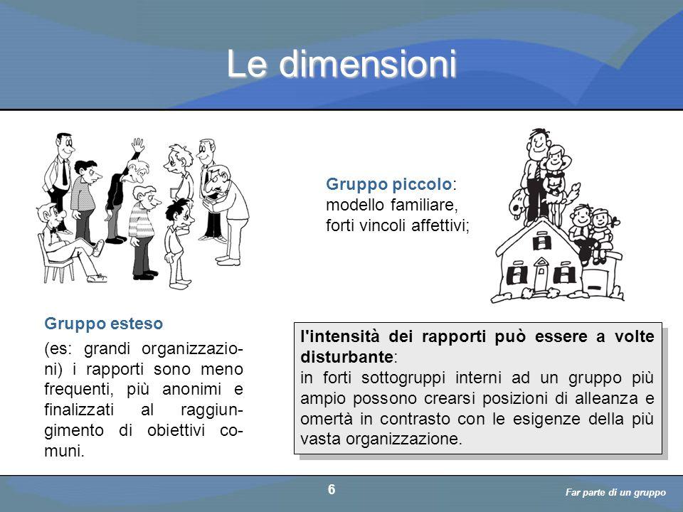 a cura di D. Bellè Laboratorio e-Learning (LabeL) Università di Udine 6 Le dimensioni l'intensità dei rapporti può essere a volte disturbante: in fort
