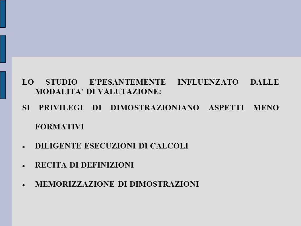 LO STUDIO E PESANTEMENTE INFLUENZATO DALLE MODALITA DI VALUTAZIONE: SI PRIVILEGI DI DIMOSTRAZIONIANO ASPETTI MENO FORMATIVI DILIGENTE ESECUZIONI DI CALCOLI RECITA DI DEFINIZIONI MEMORIZZAZIONE DI DIMOSTRAZIONI