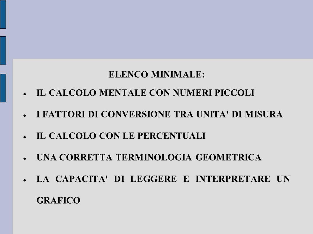 ELENCO MINIMALE: IL CALCOLO MENTALE CON NUMERI PICCOLI I FATTORI DI CONVERSIONE TRA UNITA DI MISURA IL CALCOLO CON LE PERCENTUALI UNA CORRETTA TERMINOLOGIA GEOMETRICA LA CAPACITA DI LEGGERE E INTERPRETARE UN GRAFICO