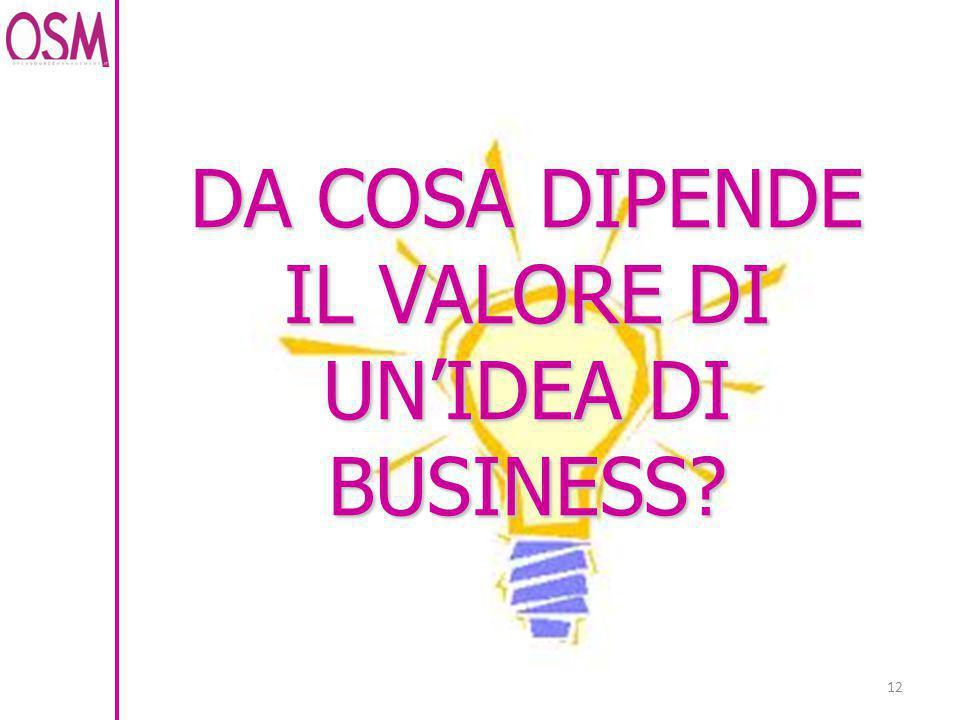 12 DA COSA DIPENDE IL VALORE DI UN'IDEA DI BUSINESS?