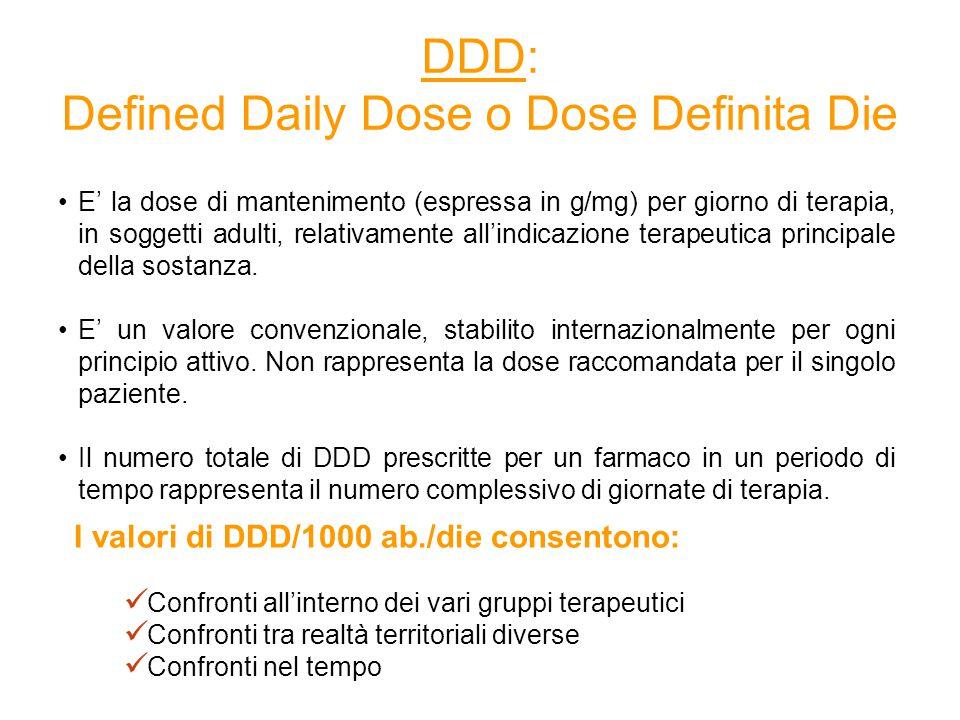 Consigliata in tutti i pazienti diabetici di tipo 2 in sovrappeso od obesi, Consigliata in presenza di insufficienza epatica.