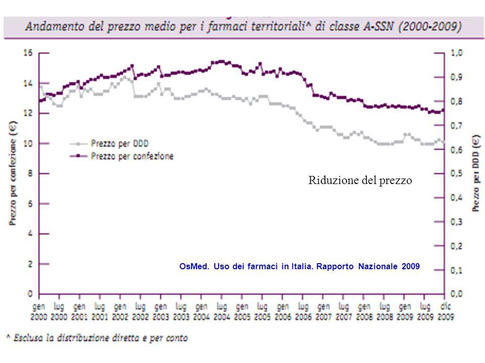 OsMed. Uso dei farmaci in Italia. Rapporto Nazionale 2009 Riduzione del prezzo
