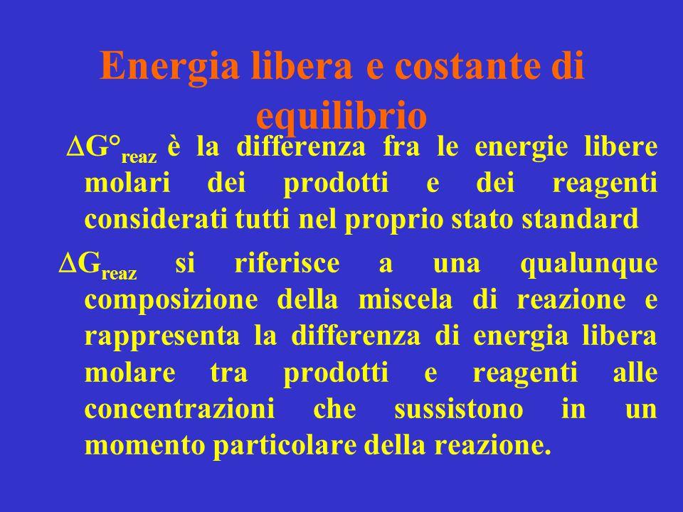 Energia libera e costante di equilibrio  G° reaz è la differenza fra le energie libere molari dei prodotti e dei reagenti considerati tutti nel propr