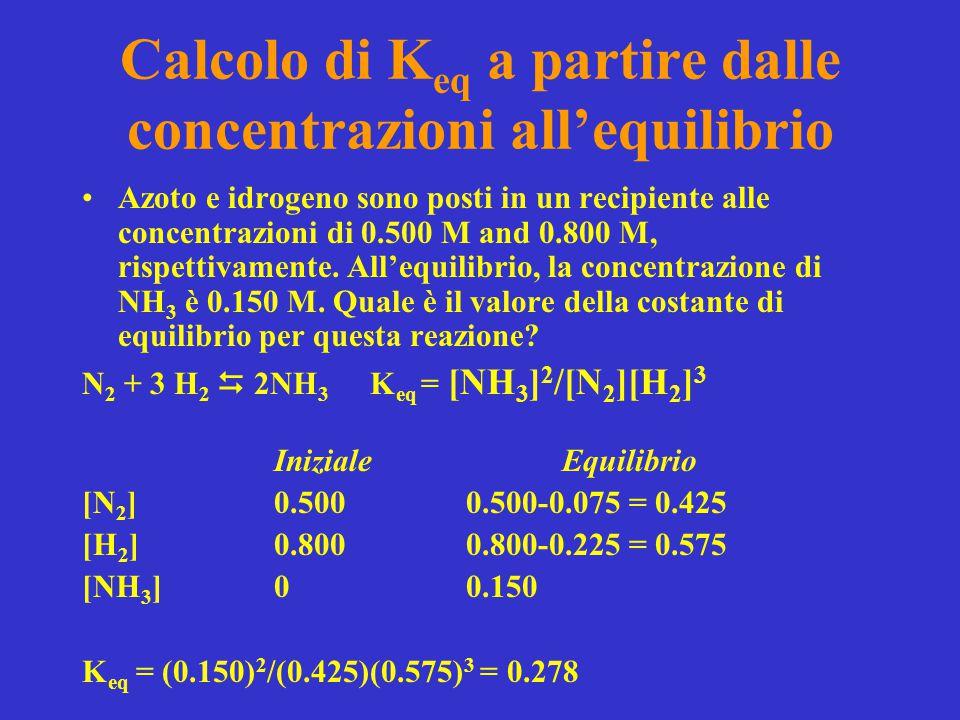 Azoto e idrogeno sono posti in un recipiente alle concentrazioni di 0.500 M and 0.800 M, rispettivamente. All'equilibrio, la concentrazione di NH 3 è