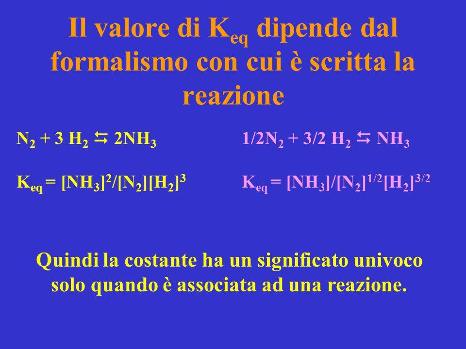 Il valore di K eq dipende dal formalismo con cui è scritta la reazione N 2 + 3 H 2  2NH 3 K eq = [NH 3 ] 2 /[N 2 ][H 2 ] 3 1/2N 2 + 3/2 H 2  NH 3 K