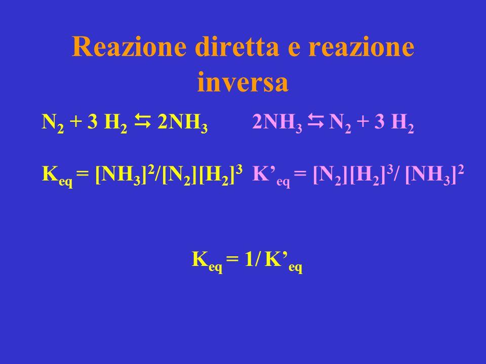 Reazione diretta e reazione inversa N 2 + 3 H 2  2NH 3 K eq = [NH 3 ] 2 /[N 2 ][H 2 ] 3 2NH 3  N 2 + 3 H 2 K' eq = [N 2 ][H 2 ] 3 / [NH 3 ] 2 K eq =
