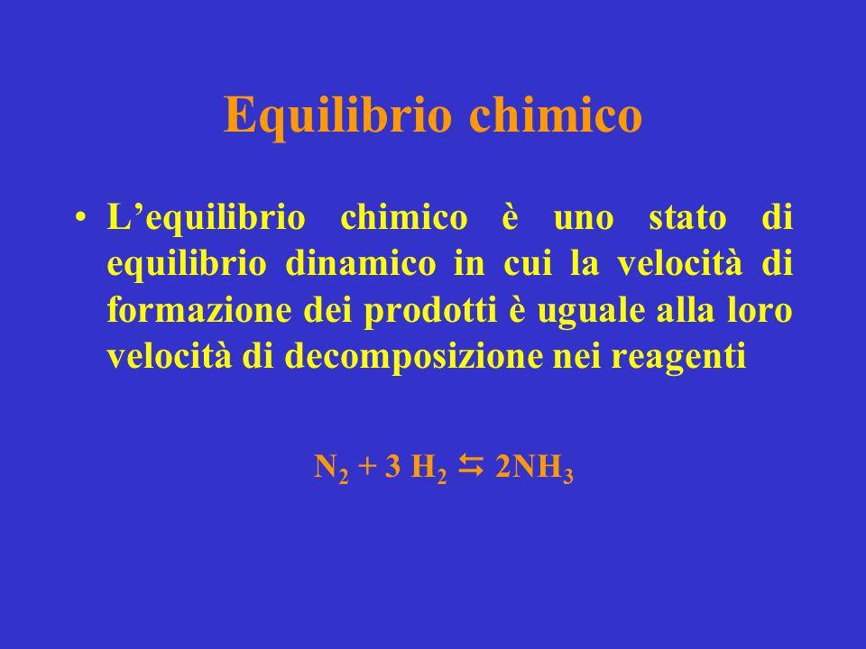 Equilibrio chimico L'equilibrio chimico è uno stato di equilibrio dinamico in cui la velocità di formazione dei prodotti è uguale alla loro velocità d