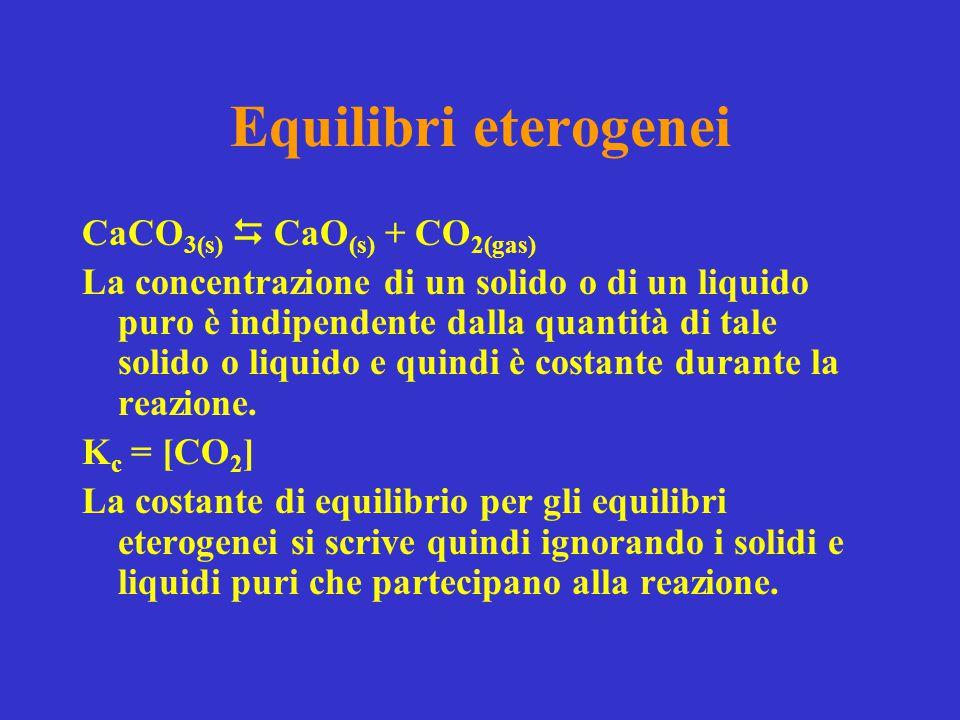 Equilibri eterogenei CaCO 3(s)  CaO (s) + CO 2(gas) La concentrazione di un solido o di un liquido puro è indipendente dalla quantità di tale solido