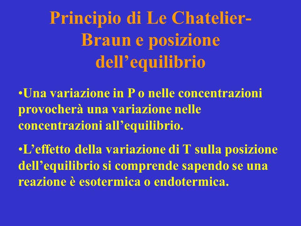 Principio di Le Chatelier- Braun e posizione dell'equilibrio Una variazione in P o nelle concentrazioni provocherà una variazione nelle concentrazioni