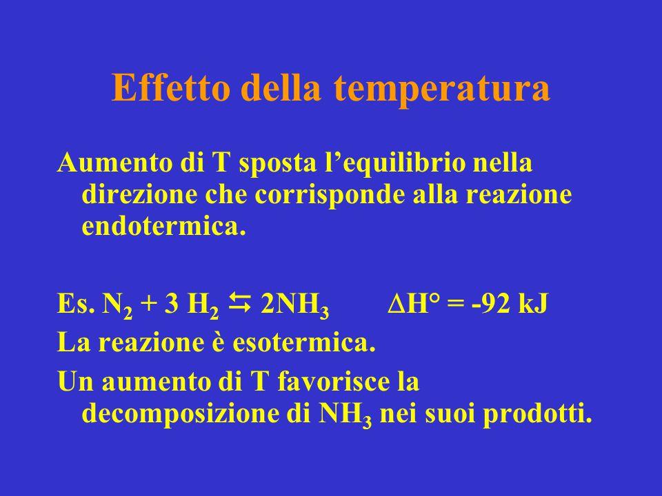 Effetto della temperatura Aumento di T sposta l'equilibrio nella direzione che corrisponde alla reazione endotermica. Es. N 2 + 3 H 2  2NH 3  H° = -