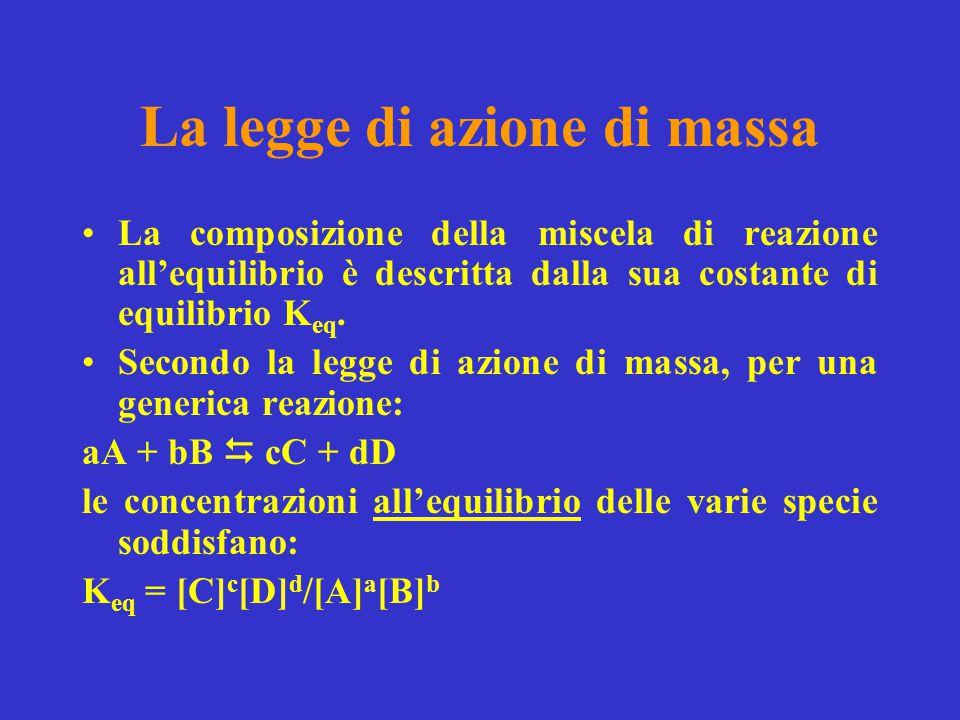 La legge di azione di massa La composizione della miscela di reazione all'equilibrio è descritta dalla sua costante di equilibrio K eq. Secondo la leg