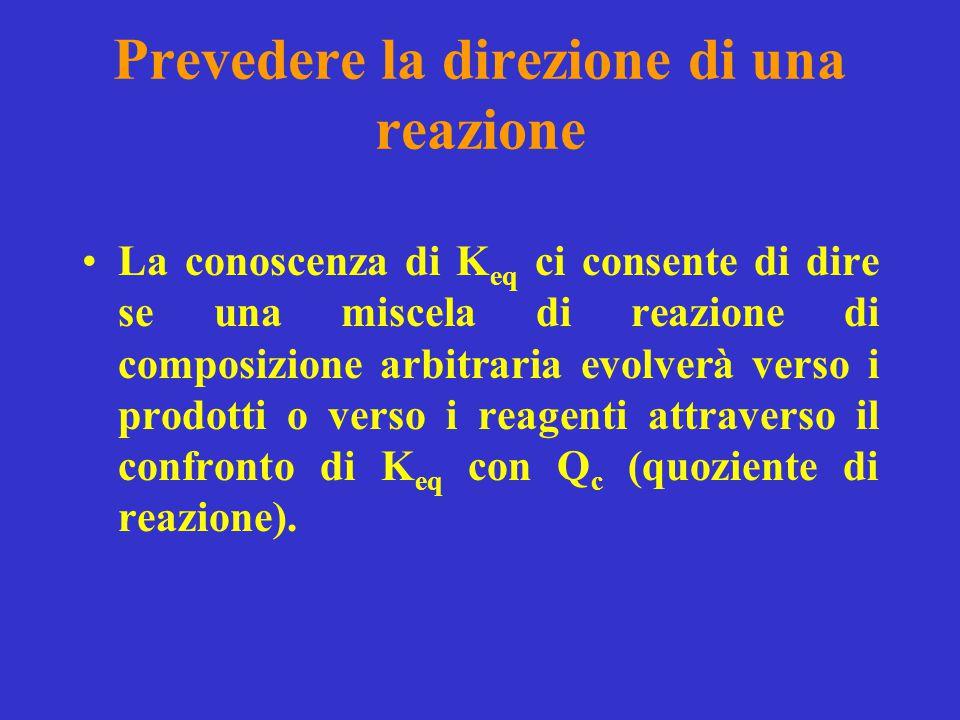 Prevedere la direzione di una reazione La conoscenza di K eq ci consente di dire se una miscela di reazione di composizione arbitraria evolverà verso