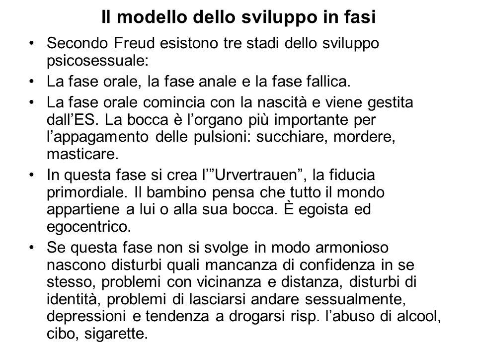 Il modello dello sviluppo in fasi Secondo Freud esistono tre stadi dello sviluppo psicosessuale: La fase orale, la fase anale e la fase fallica. La fa