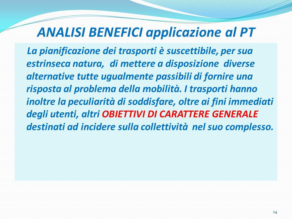 ANALISI BENEFICI applicazione al PT La pianificazione dei trasporti è suscettibile, per sua estrinseca natura, di mettere a disposizione diverse alternative tutte ugualmente passibili di fornire una risposta al problema della mobilità.