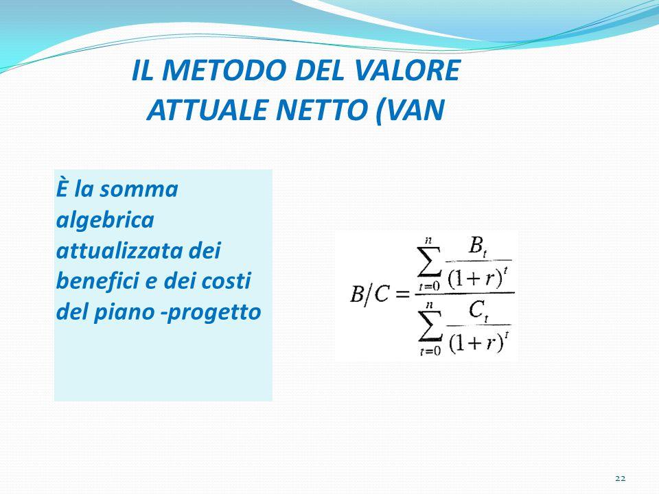 IL METODO DEL VALORE ATTUALE NETTO (VAN È la somma algebrica attualizzata dei benefici e dei costi del piano -progetto 22