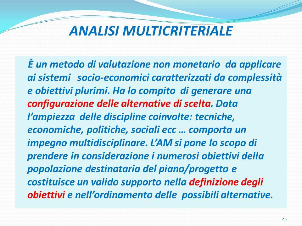 ANALISI MULTICRITERIALE È un metodo di valutazione non monetario da applicare ai sistemi socio-economici caratterizzati da complessità e obiettivi plurimi.