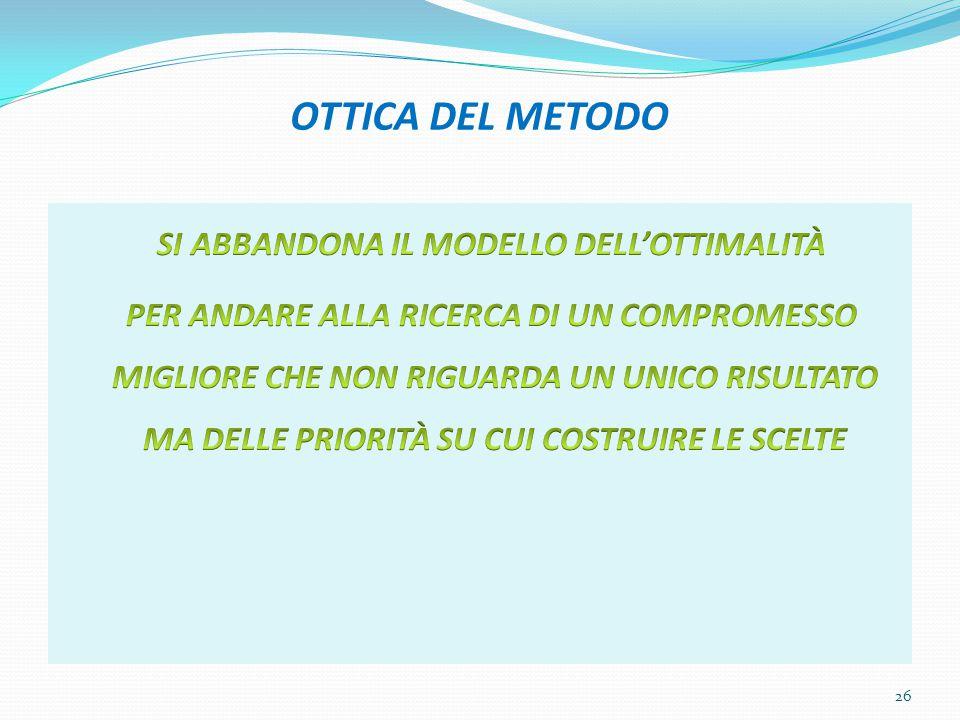 OTTICA DEL METODO 26