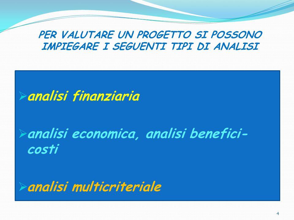 PER VALUTARE UN PROGETTO SI POSSONO IMPIEGARE I SEGUENTI TIPI DI ANALISI  analisi finanziaria  analisi economica, analisi benefici- costi  analisi multicriteriale 4