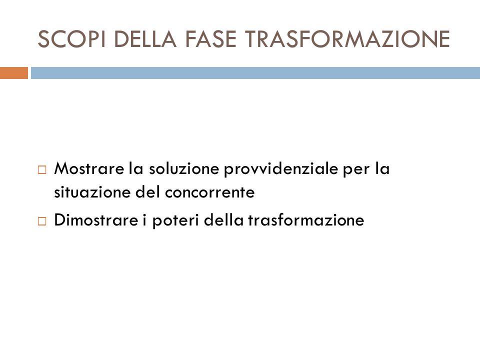 SCOPI DELLA FASE TRASFORMAZIONE  Mostrare la soluzione provvidenziale per la situazione del concorrente  Dimostrare i poteri della trasformazione