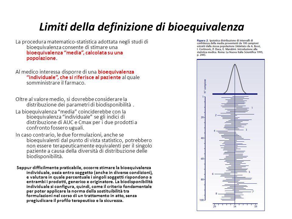 Limiti della definizione di bioequivalenza La procedura matematico-statistica adottata negli studi di bioequivalenza consente di stimare una bioequiva