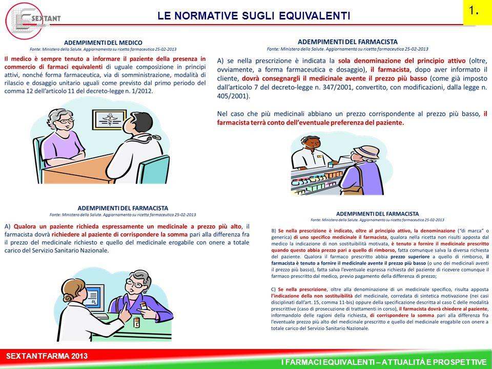 SEXTANTFARMA 2013 I FARMACI EQUIVALENTI – ATTUALITÀ E PROSPETTIVE LE NORMATIVE SUGLI EQUIVALENTI 1.