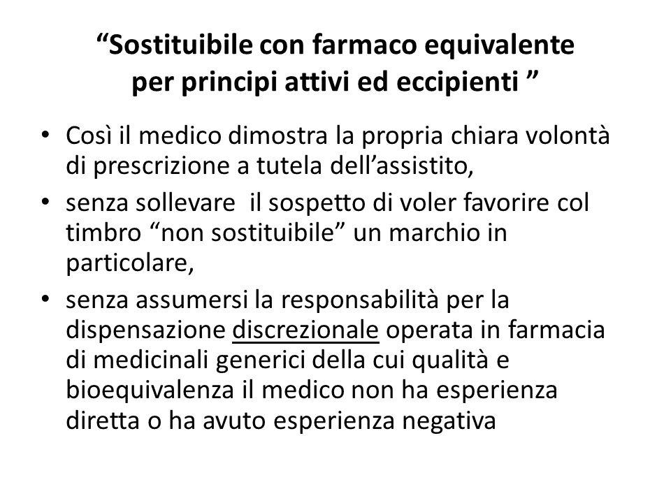 """""""Sostituibile con farmaco equivalente per principi attivi ed eccipienti """" Così il medico dimostra la propria chiara volontà di prescrizione a tutela d"""