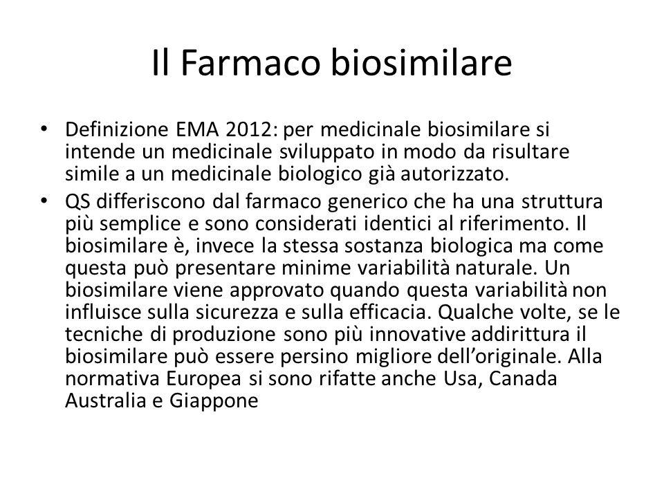 Il Farmaco biosimilare Definizione EMA 2012: per medicinale biosimilare si intende un medicinale sviluppato in modo da risultare simile a un medicinal