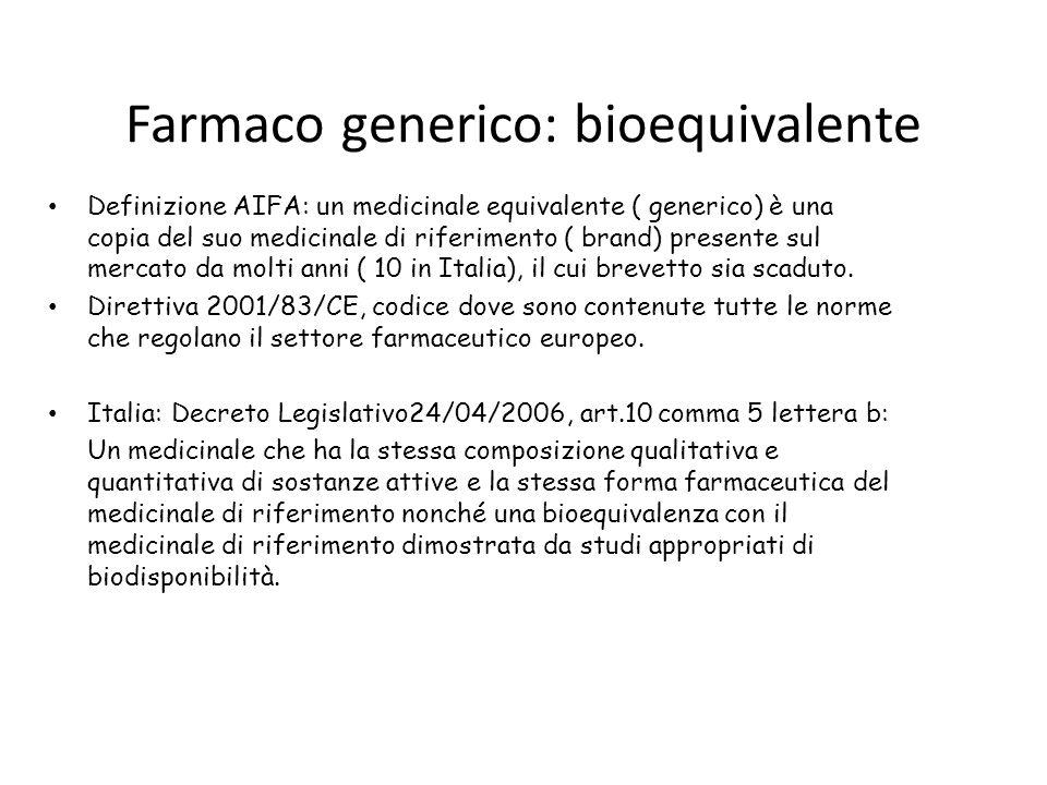 Farmaco generico: bioequivalente Definizione AIFA: un medicinale equivalente ( generico) è una copia del suo medicinale di riferimento ( brand) presen