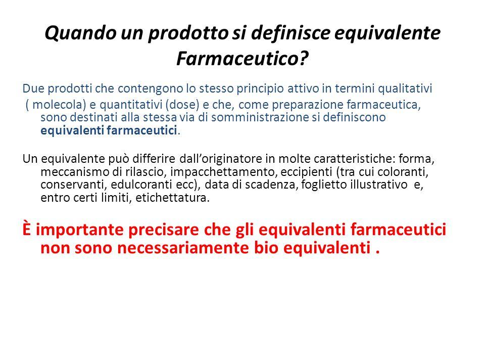 Quando un prodotto si definisce equivalente Farmaceutico? Due prodotti che contengono lo stesso principio attivo in termini qualitativi ( molecola) e