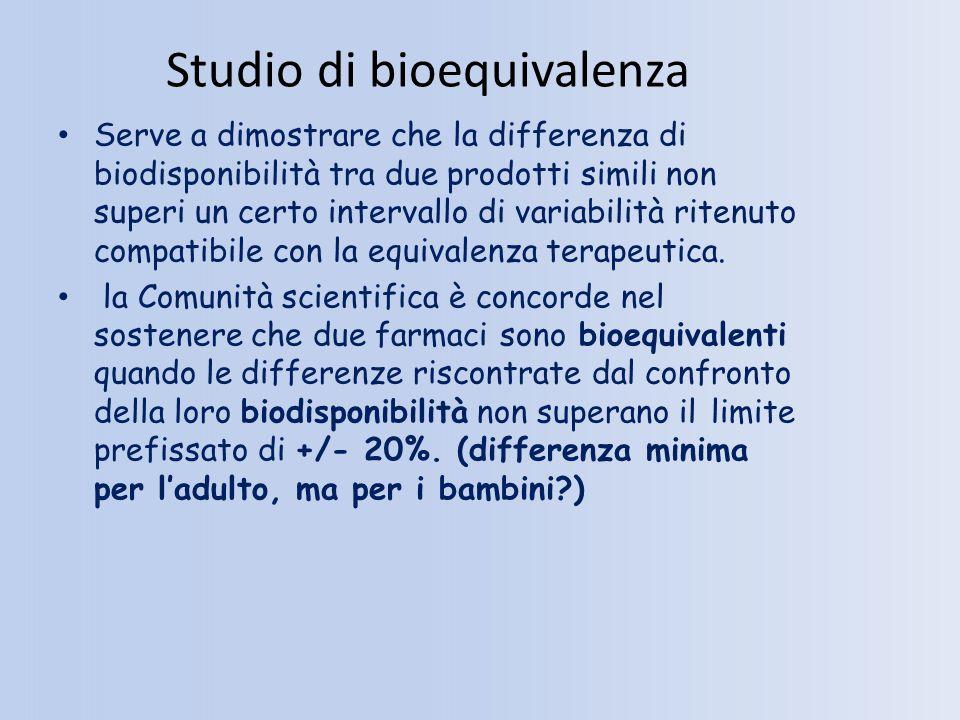 Quando un prodotto si definisce Bioequivalente.