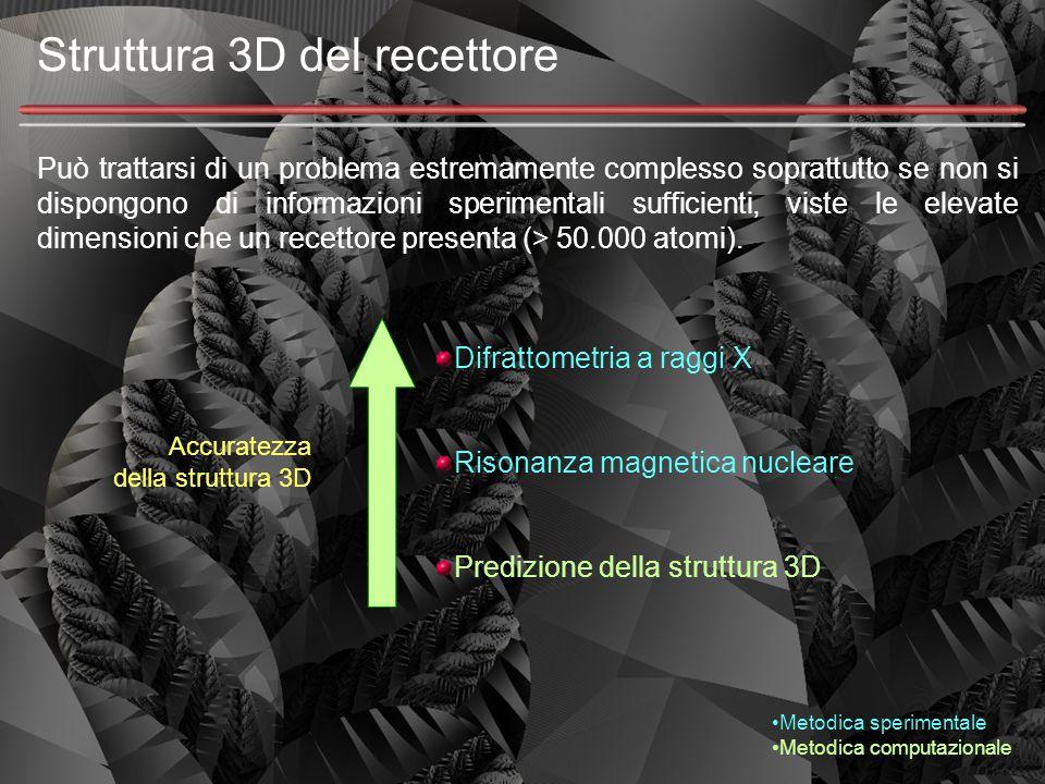 Struttura 3D del recettore Può trattarsi di un problema estremamente complesso soprattutto se non si dispongono di informazioni sperimentali sufficien