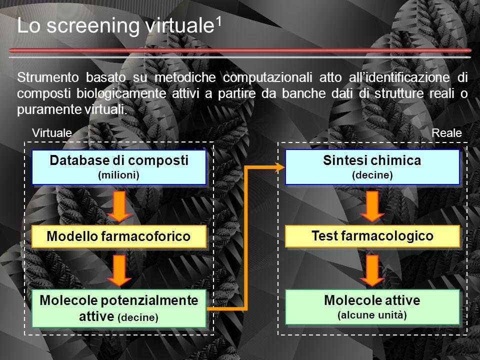 Lo screening virtuale 1 Strumento basato su metodiche computazionali atto all'identificazione di composti biologicamente attivi a partire da banche da