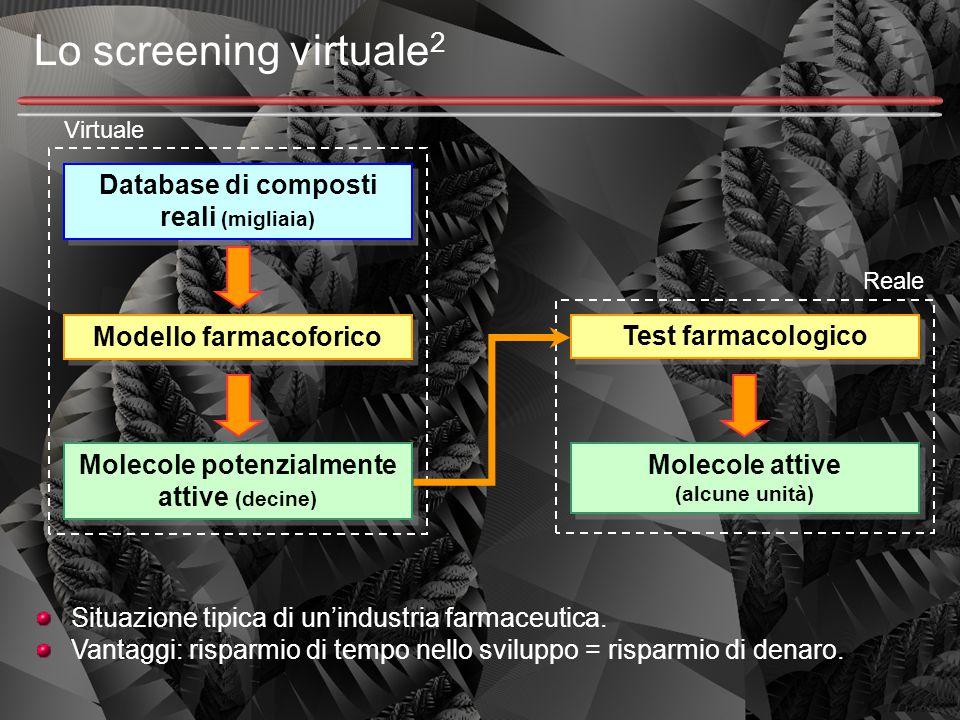 Lo screening virtuale 2 Modello farmacoforico Database di composti reali (migliaia) Database di composti reali (migliaia) Molecole potenzialmente atti