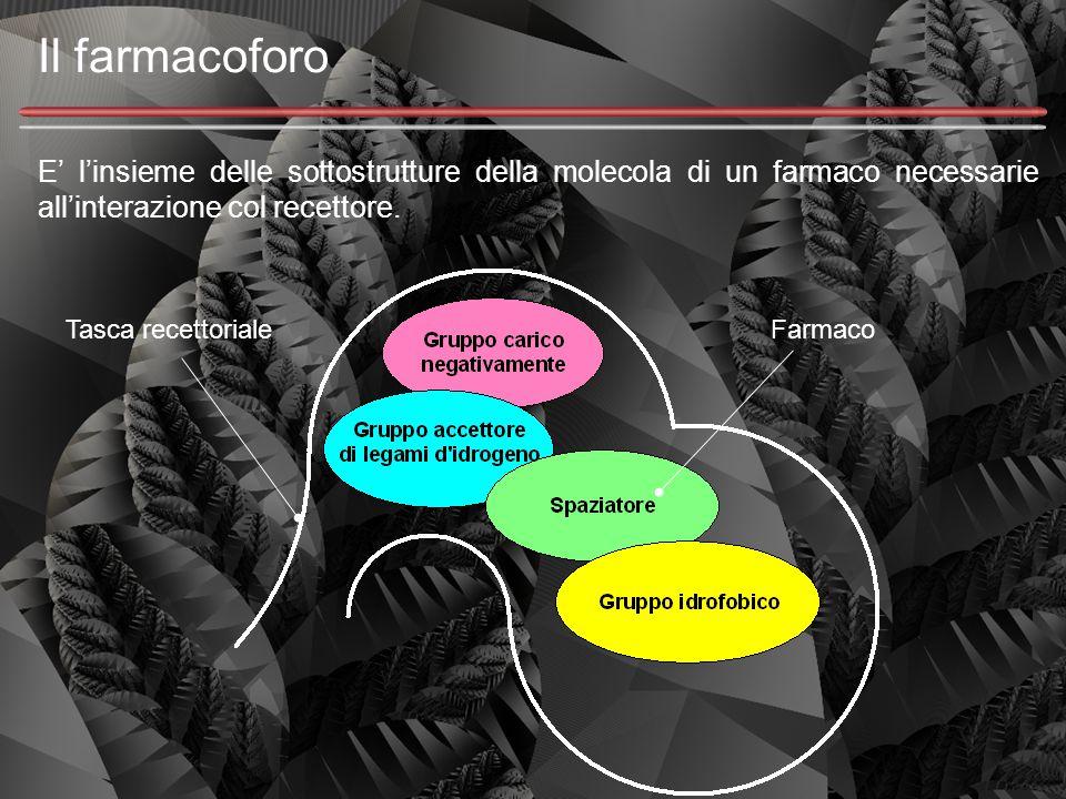 Il farmacoforo E' l'insieme delle sottostrutture della molecola di un farmaco necessarie all'interazione col recettore. Tasca recettorialeFarmaco