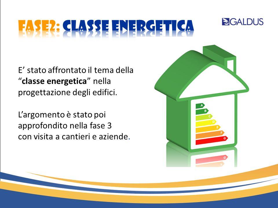 E' stato affrontato il tema della classe energetica nella progettazione degli edifici.