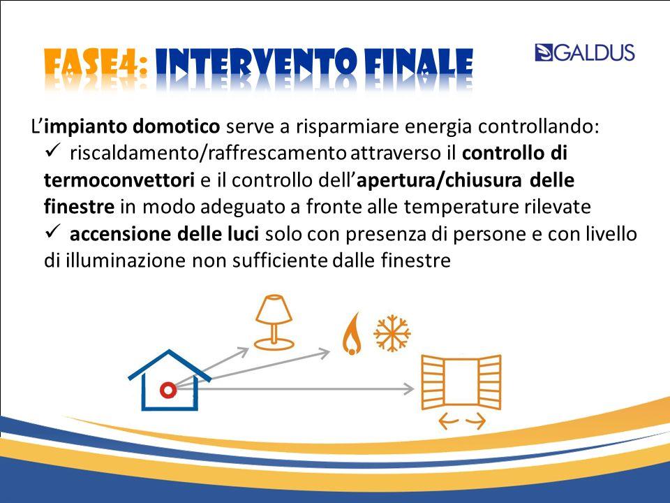 L'impianto domotico serve a risparmiare energia controllando: riscaldamento/raffrescamento attraverso il controllo di termoconvettori e il controllo d