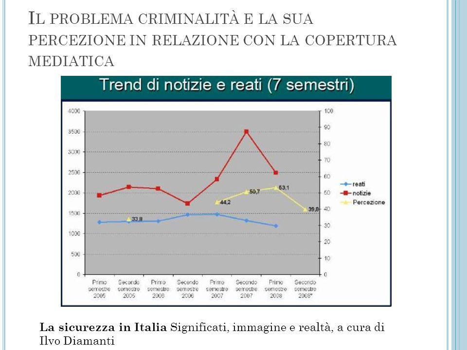 I L PROBLEMA CRIMINALITÀ E LA SUA PERCEZIONE IN RELAZIONE CON LA COPERTURA MEDIATICA La sicurezza in Italia Significati, immagine e realtà, a cura di