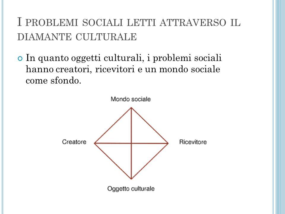 I PROBLEMI SOCIALI LETTI ATTRAVERSO IL DIAMANTE CULTURALE In quanto oggetti culturali, i problemi sociali hanno creatori, ricevitori e un mondo social