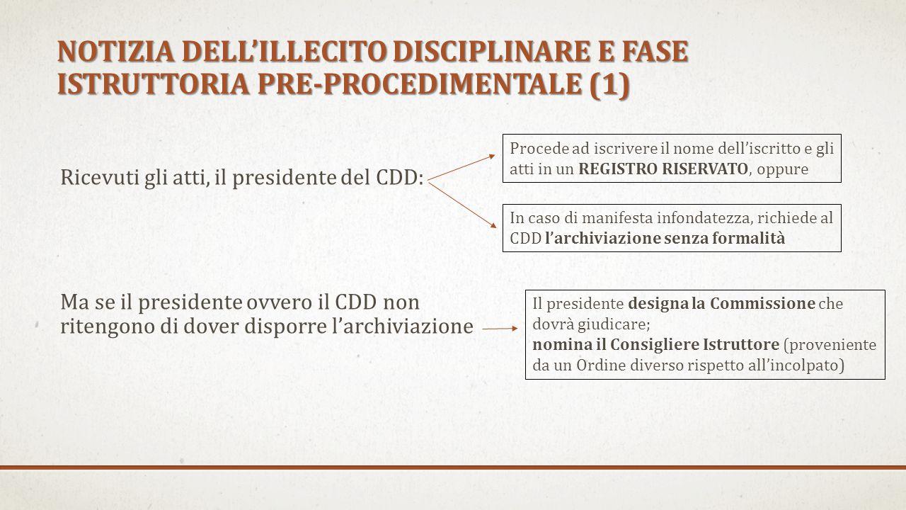 Attività di competenza del Consigliere Istruttore: comunica all'iscritto a mezzo di raccomandata a.r.