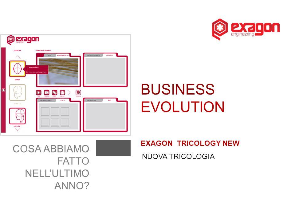 COSA ABBIAMO FATTO NELL'ULTIMO ANNO? BUSINESS EVOLUTION EXAGON TRICOLOGY NEW NUOVA TRICOLOGIA