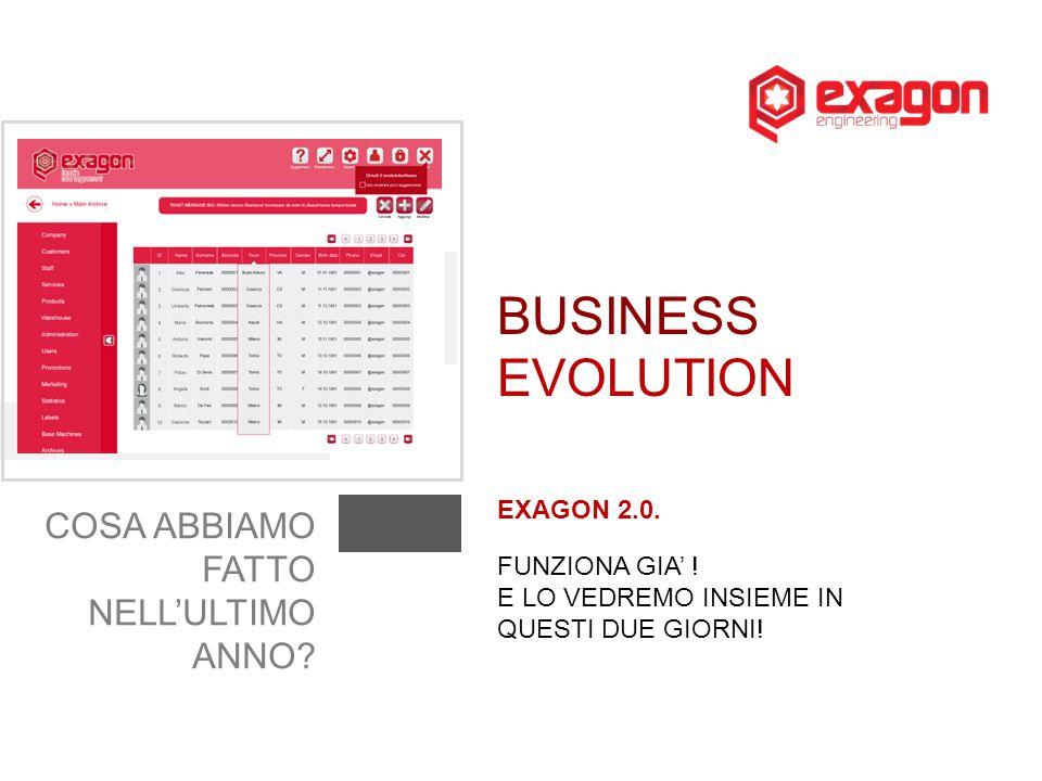 COSA ABBIAMO FATTO NELL'ULTIMO ANNO.EXAGON 2.0. BUSINESS EVOLUTION FUNZIONA GIA' .