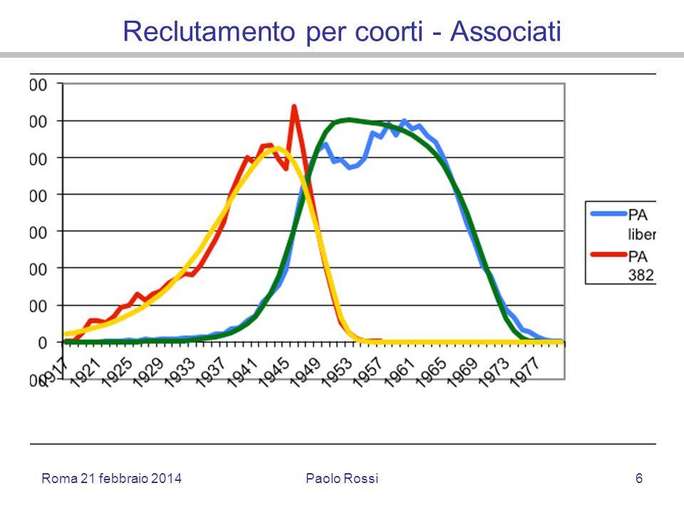 Reclutamento per coorti - Associati Roma 21 febbraio 2014Paolo Rossi6
