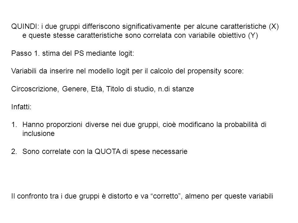 QUINDI: i due gruppi differiscono significativamente per alcune caratteristiche (X) e queste stesse caratteristiche sono correlata con variabile obiettivo (Y) Passo 1.