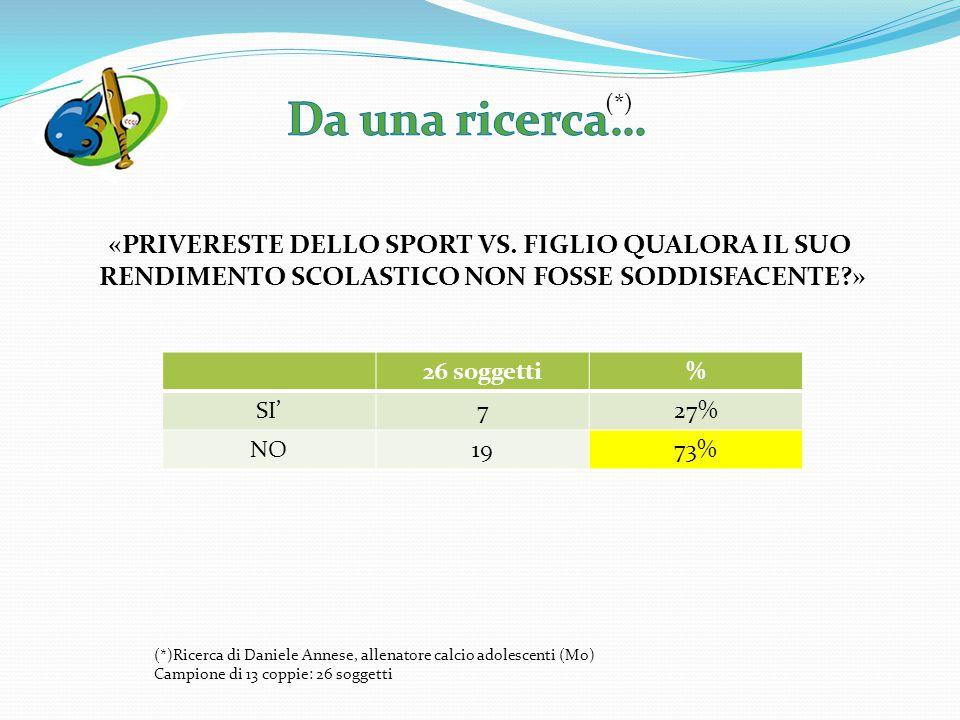 «PRIVERESTE DELLO SPORT VS. FIGLIO QUALORA IL SUO RENDIMENTO SCOLASTICO NON FOSSE SODDISFACENTE?» (*) (*)Ricerca di Daniele Annese, allenatore calcio