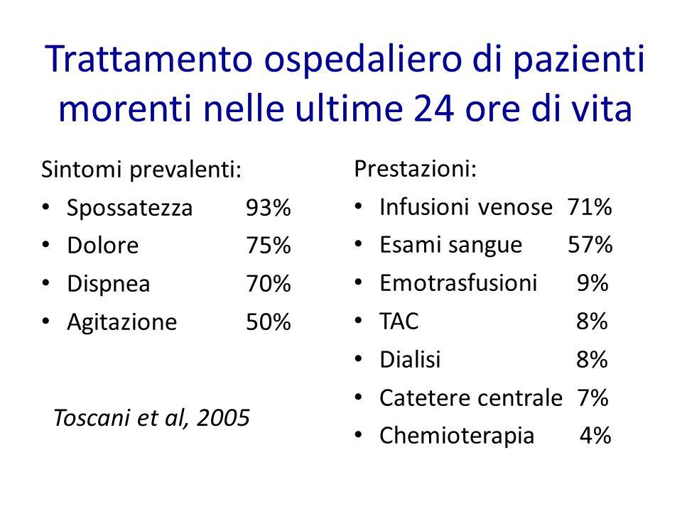 Trattamento ospedaliero di pazienti morenti nelle ultime 24 ore di vita Sintomi prevalenti: Spossatezza93% Dolore 75% Dispnea 70% Agitazione 50% Prestazioni: Infusioni venose 71% Esami sangue 57% Emotrasfusioni 9% TAC 8% Dialisi 8% Catetere centrale 7% Chemioterapia 4% Toscani et al, 2005